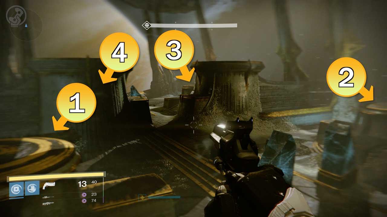 Reihenfolge der Sockel im Kampf gegen Oryx und seine Töchter im Raid Königsfall, Bild: Screenshot Destiny